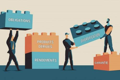 Connaissez-vous les produits structurés?